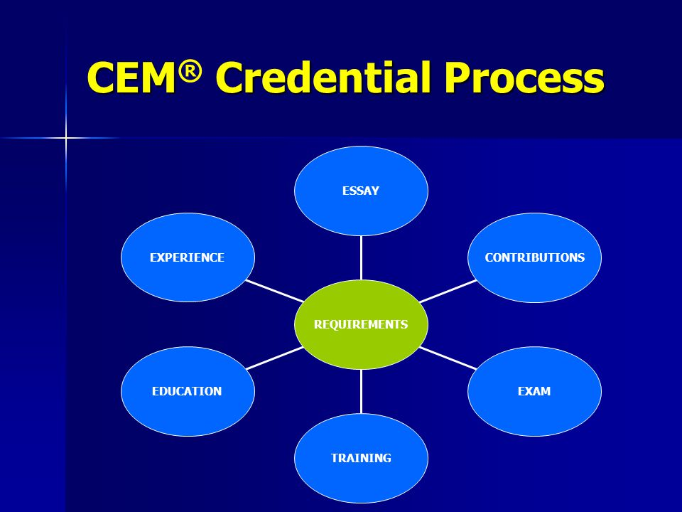 CEM Credential Process CEM ® Credential Process EXPERIENCE EDUCATION TRAINING EXAM CONTRIBUTIONS ESSAY REQUIREMENTS