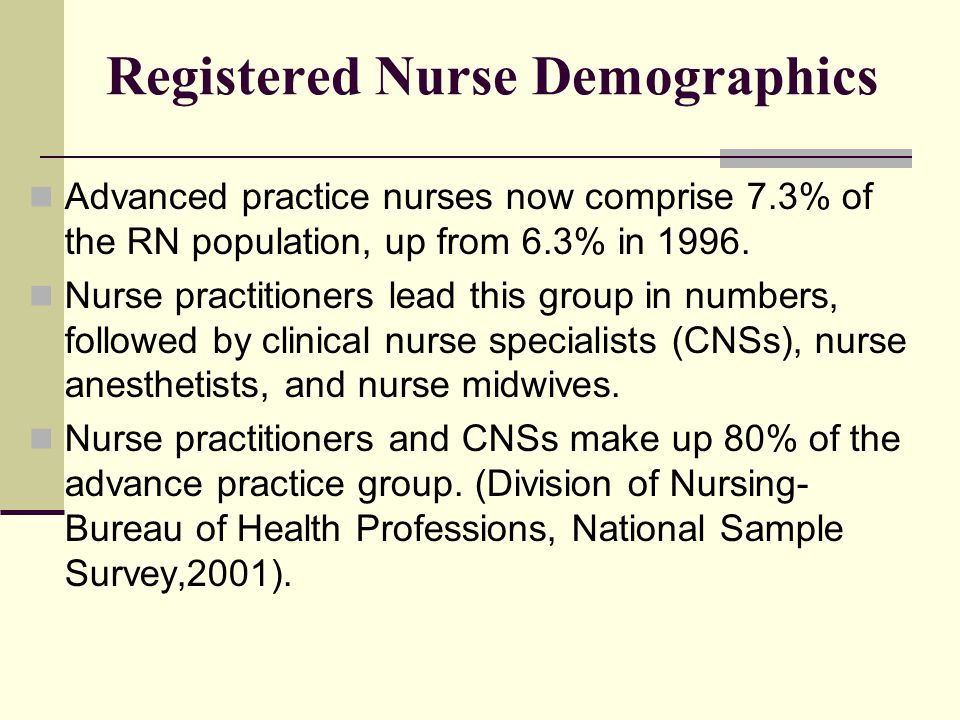 Registered Nurse Demographics Advanced practice nurses now comprise 7.3% of the RN population, up from 6.3% in 1996. Nurse practitioners lead this gro