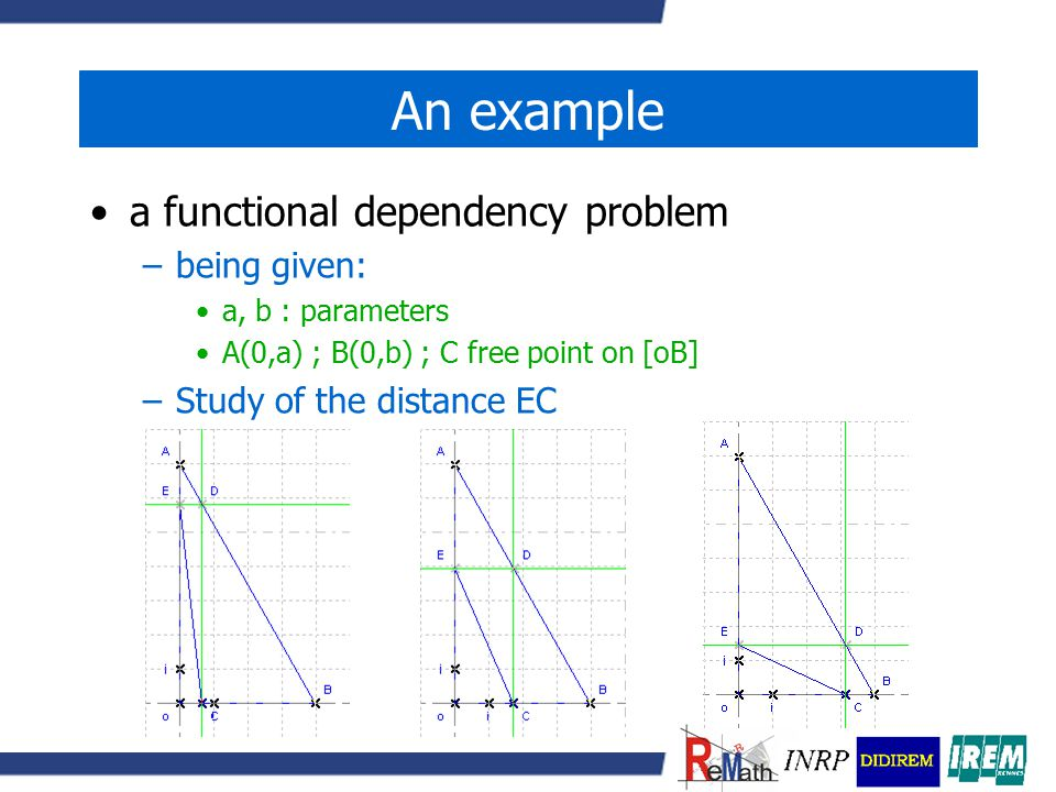 An example a functional dependency problem –being given: a, b : parameters A(0,a) ; B(0,b) ; C free point on [oB] –Study of the distance EC