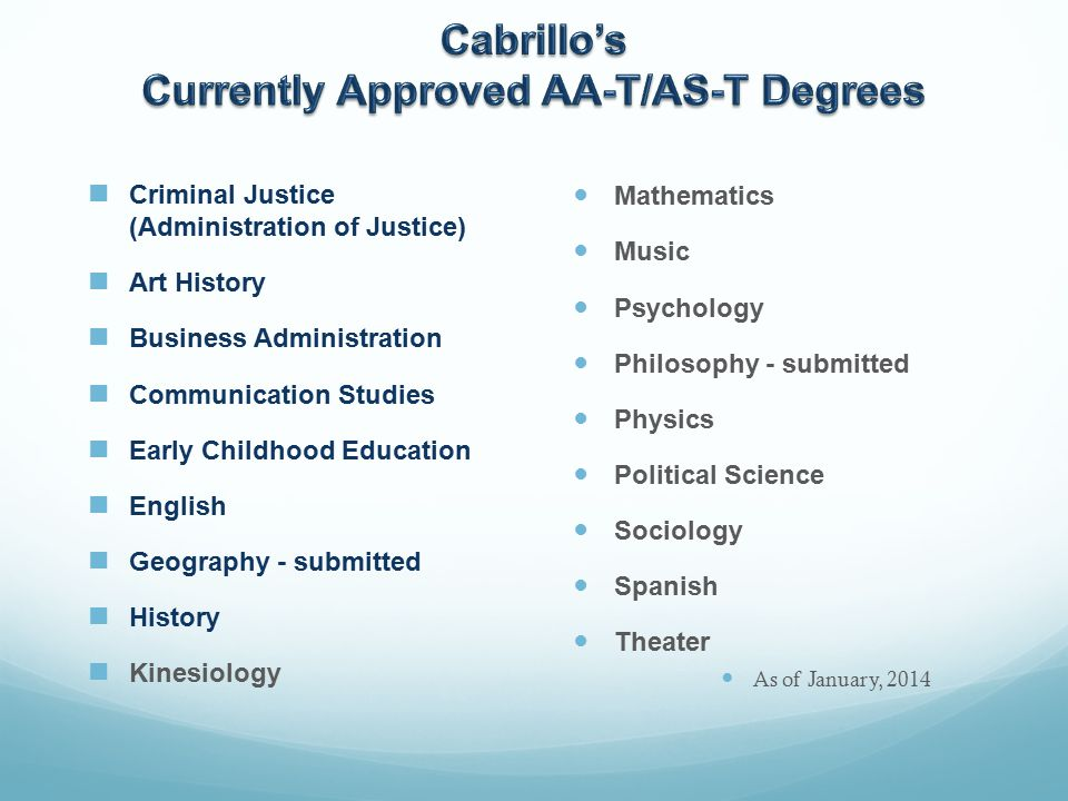 Criminal Justice (Administration of Justice) Art History Business Administration Communication Studies Early Childhood Education English Geography - submitted History Kinesiology Mathematics Music Psychology Philosophy - submitted Physics Political Science Sociology Spanish Theater As of January, 2014