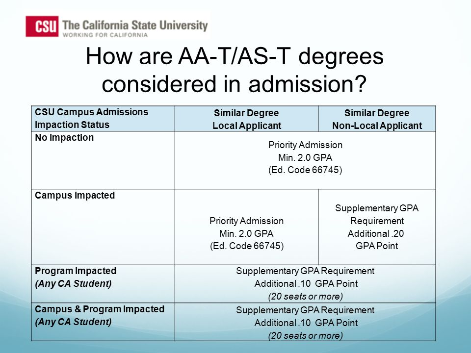 How are AA-T/AS-T degrees considered in admission.