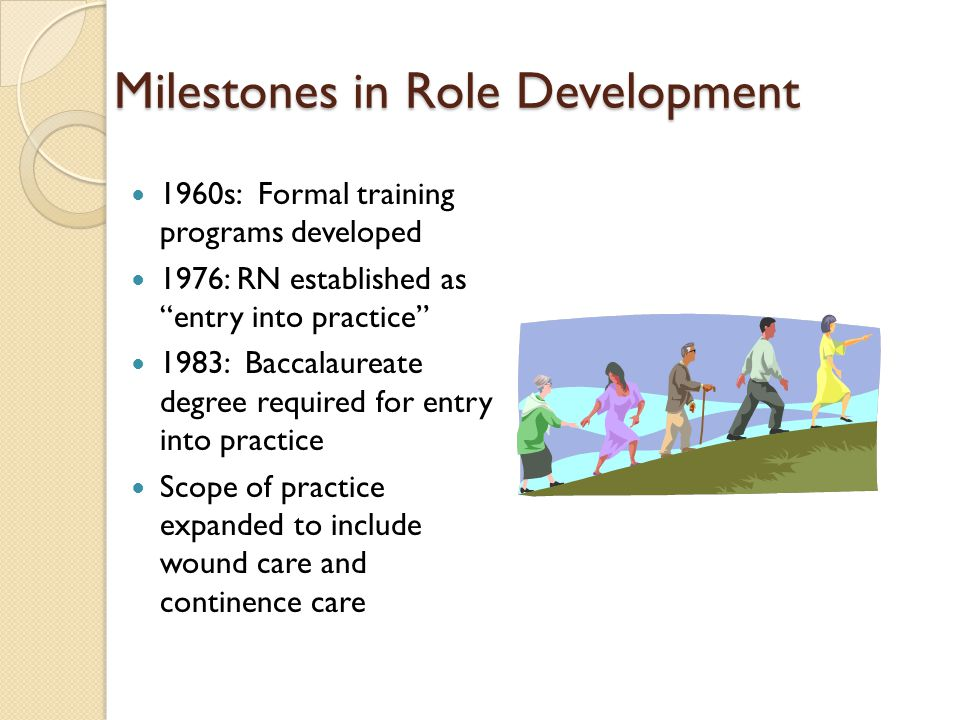 Milestones in Role Development 1960s: Formal training programs developed 1976: RN established as entry into practice 1983: Baccalaureate degree required for entry into practice Scope of practice expanded to include wound care and continence care