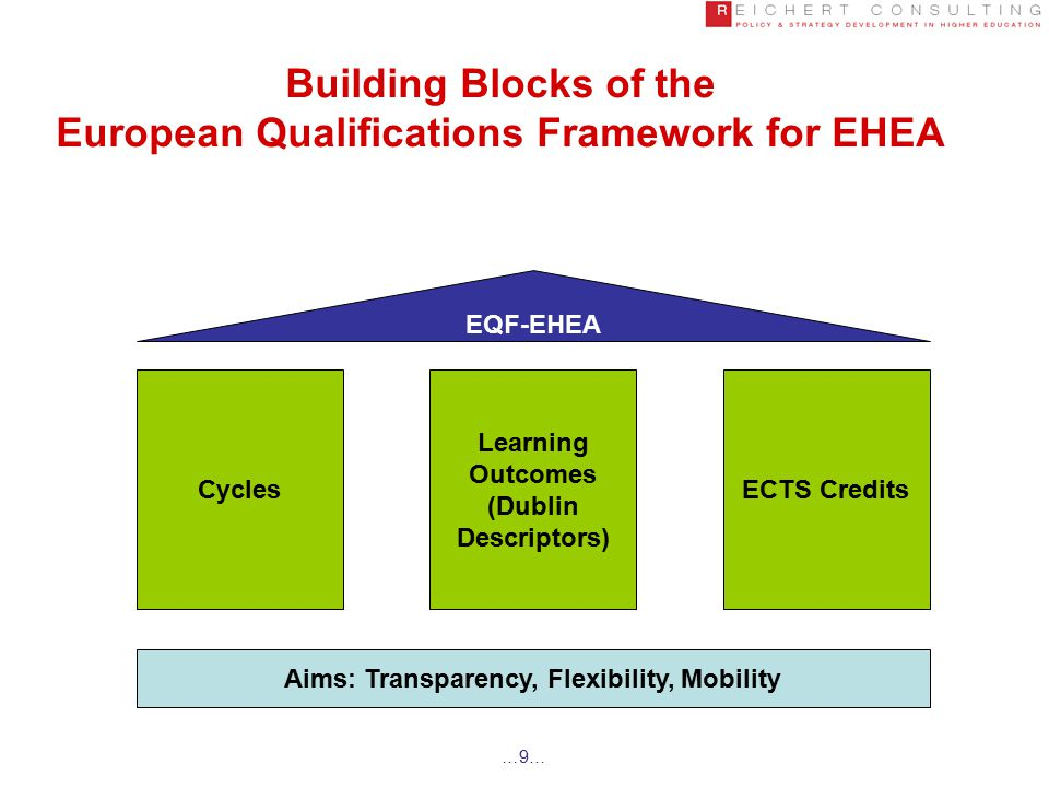 Example!Example. Europe's higher education priorities are ones largely shared in the U.S.