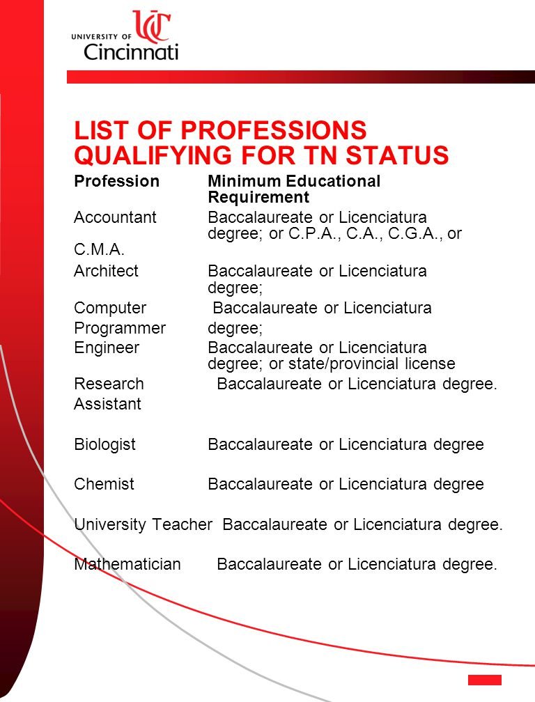 LIST OF PROFESSIONS QUALIFYING FOR TN STATUS ProfessionMinimum Educational Requirement AccountantBaccalaureate or Licenciatura degree; or C.P.A., C.A., C.G.A., or C.M.A.