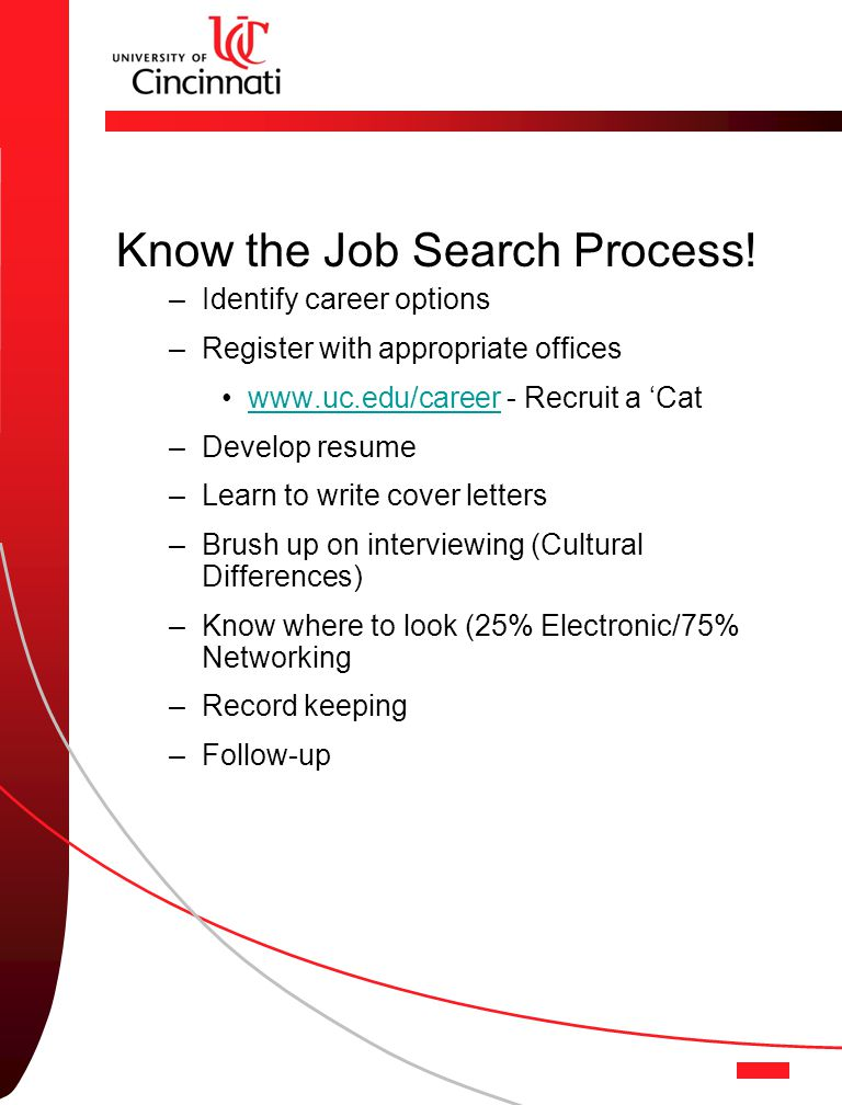 Know the Job Search Process.