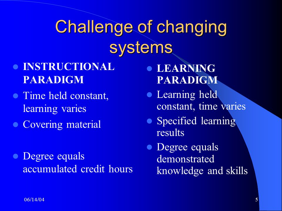 06/14/045 Challenge of changing systems INSTRUCTIONAL PARADIGM Time held constant, learning varies Covering material Degree equals accumulated credit hours LEARNING PARADIGM Learning held constant, time varies Specified learning results Degree equals demonstrated knowledge and skills