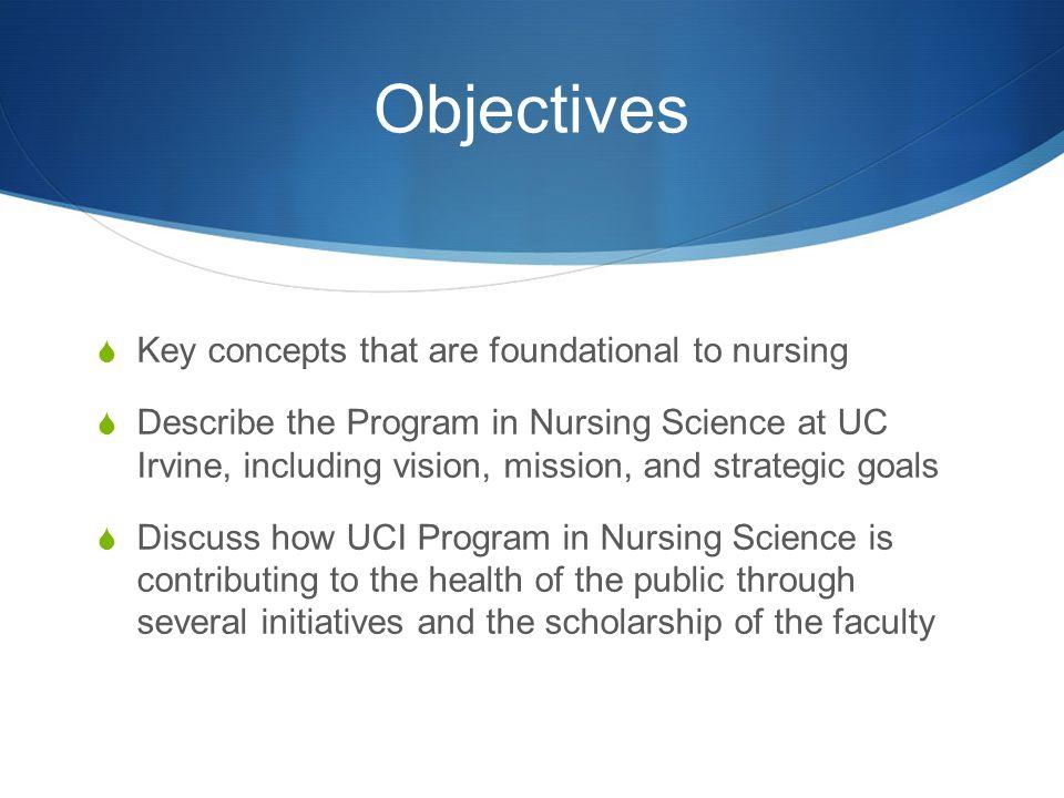 What is Academic Nursing.