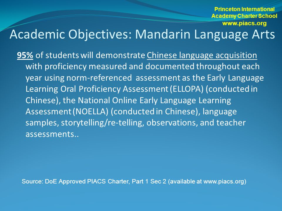 95% of students will demonstrate Chinese language acquisition with proficiency measured and documented throughout each year using norm-referenced assessment as the Early Language Learning Oral Proficiency Assessment (ELLOPA) (conducted in Chinese), the National Online Early Language Learning Assessment (NOELLA) (conducted in Chinese), language samples, storytelling/re-telling, observations, and teacher assessments..