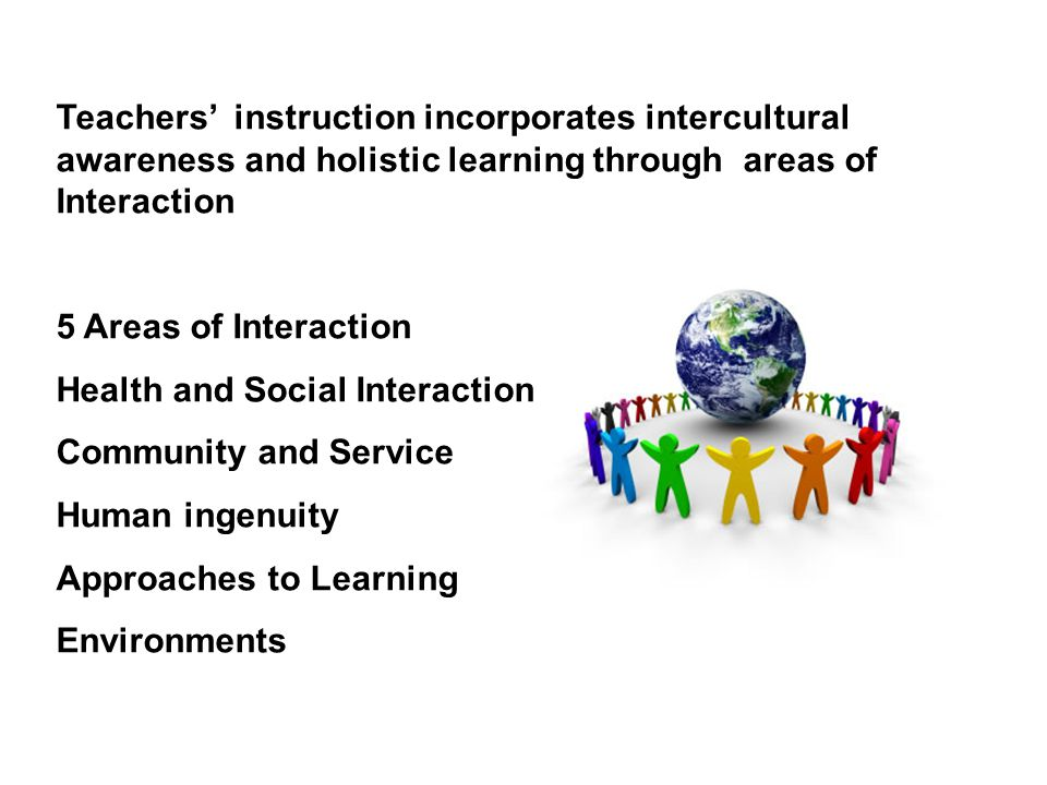 Teachers' instruction incorporates intercultural awareness and holistic learning through areas of Interaction 5 Areas of Interaction Health and Social Interaction Community and Service Human ingenuity Approaches to Learning Environments