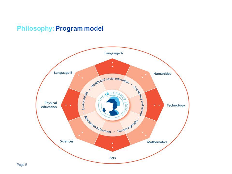 Page 5 Philosophy: Program model