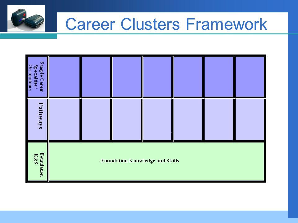 Company LOGO Career Clusters Framework