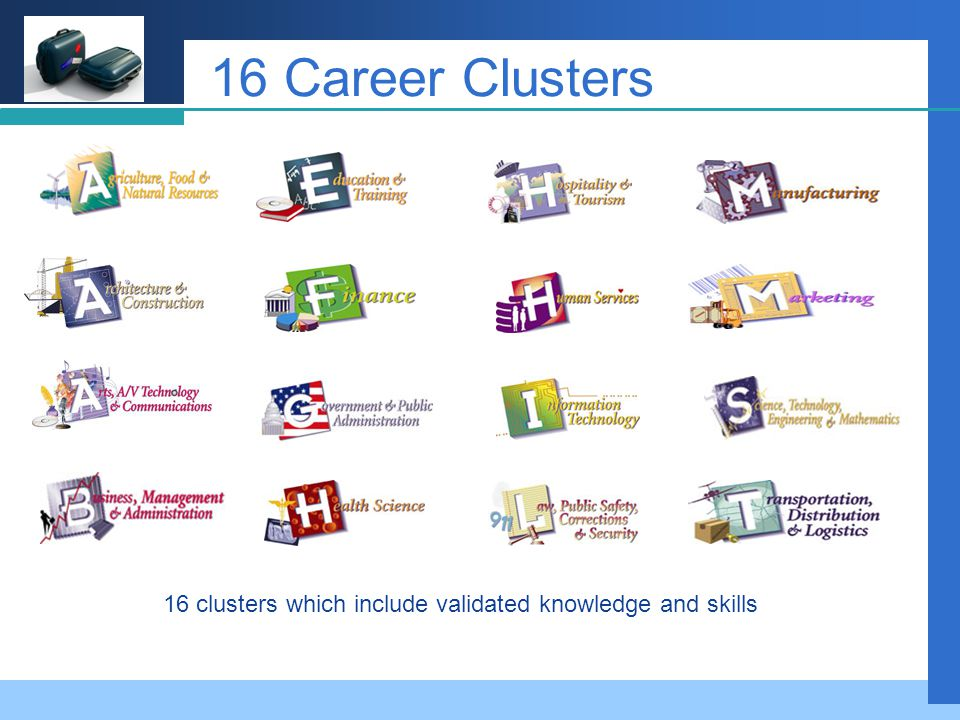 Company LOGO 16 Career Clusters 16 clusters which include validated knowledge and skills