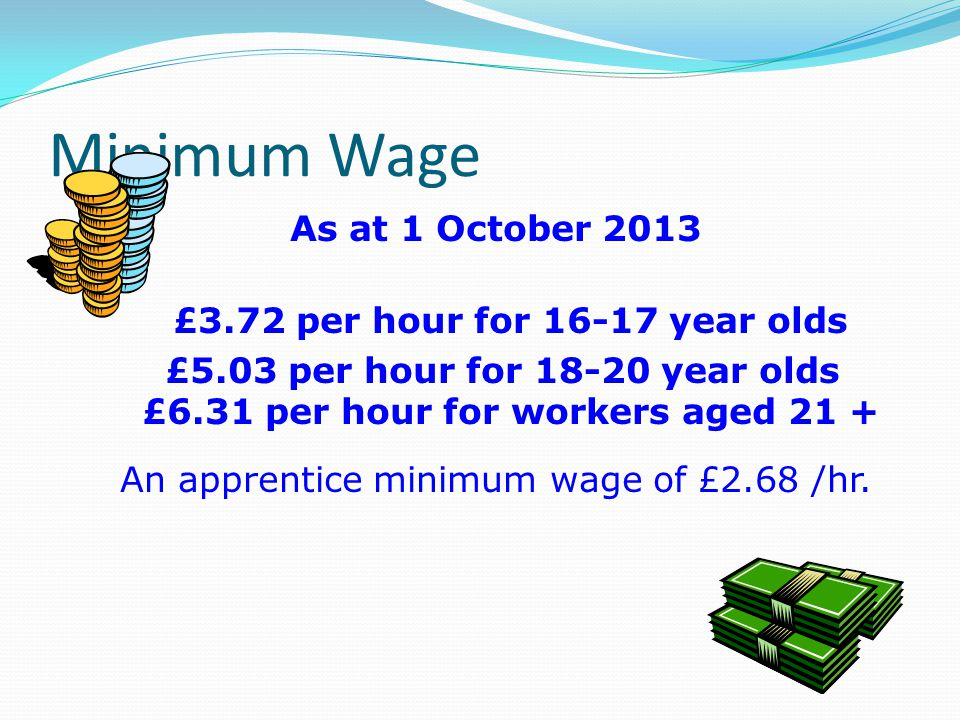 Minimum Wage As at 1 October 2013 £3.72 per hour for 16-17 year olds £5.03 per hour for 18-20 year olds £6.31 per hour for workers aged 21 + An apprentice minimum wage of £2.68 /hr.