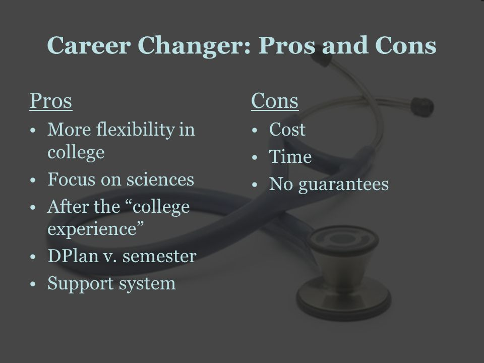 Academic Enhancer: Pros and Cons Pros Chance to increase GPA Master's Degree is possible Support system Cons Cost Time No guarantees