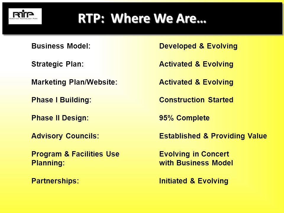 RTP: Where We Are… Business Model:Developed & Evolving Strategic Plan: Activated & Evolving Marketing Plan/Website: Activated & Evolving Phase I Building: Construction Started Phase II Design: 95% Complete Advisory Councils: Established & Providing Value Program & Facilities Use Evolving in Concert Planning:with Business Model Partnerships:Initiated & Evolving