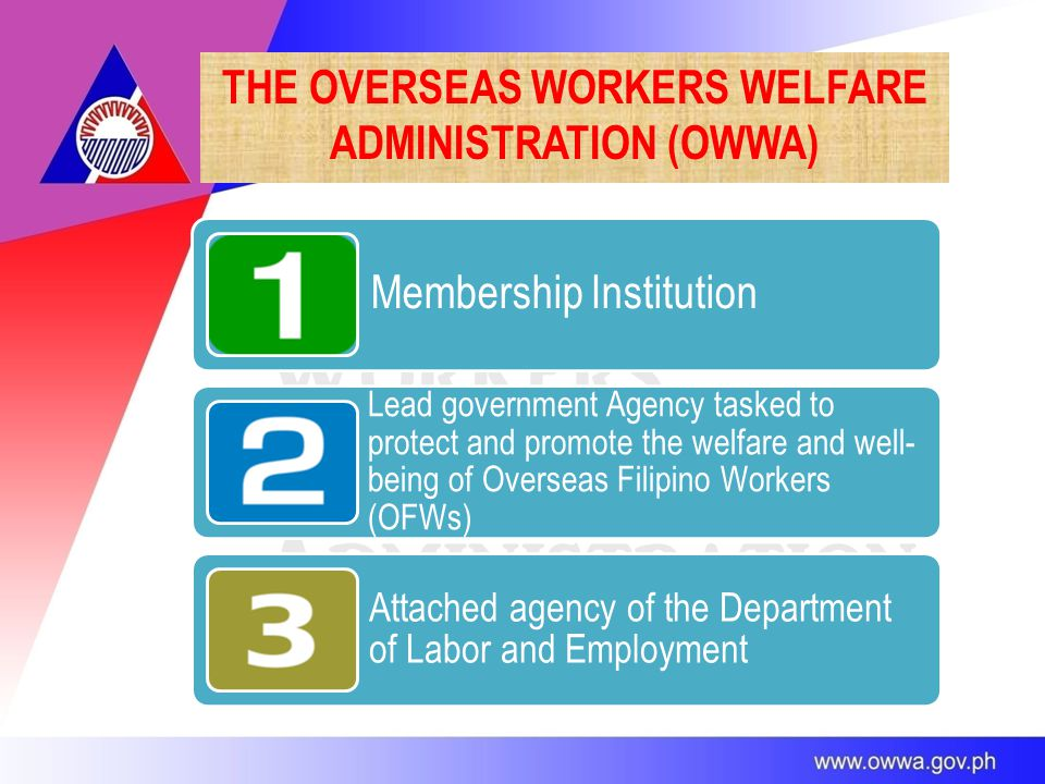 THE OVERSEAS WORKERS WELFARE ADMINISTRATION (OWWA) Membership Institution Lead government Agency tasked to protect and promote the welfare and well- being of Overseas Filipino Workers (OFWs) Attached agency of the Department of Labor and Employment