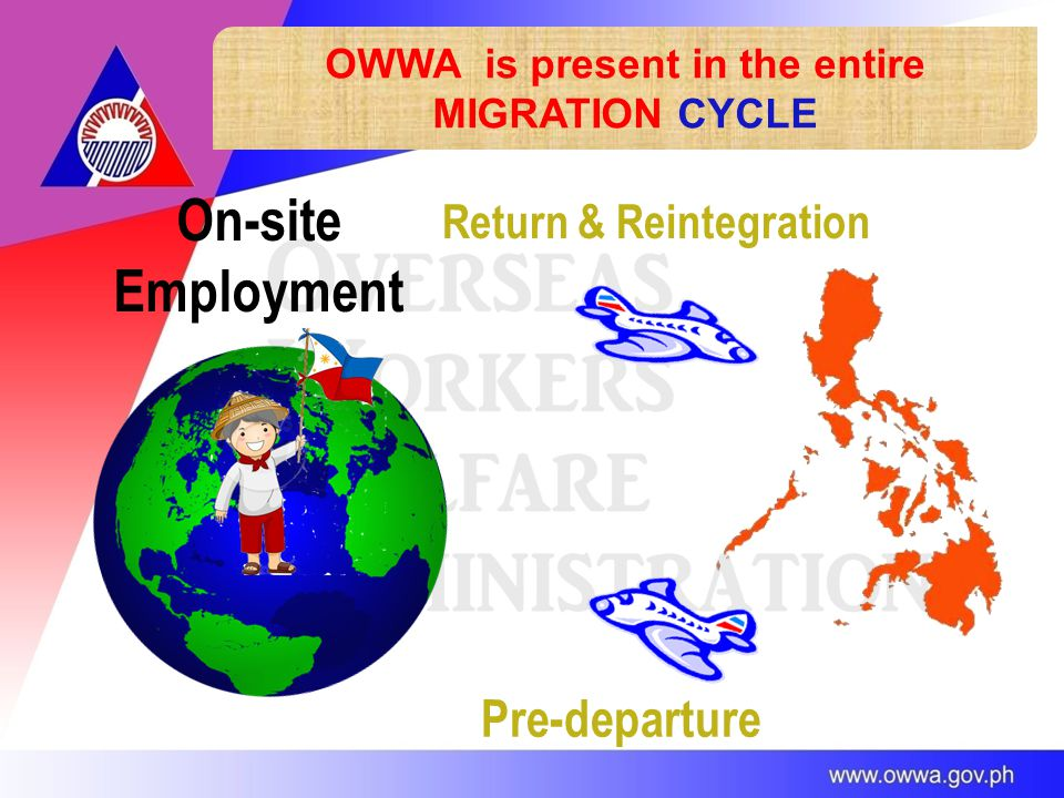 On-site Employment Return & Reintegration Pre-departure OWWA is present in the entire MIGRATION CYCLE