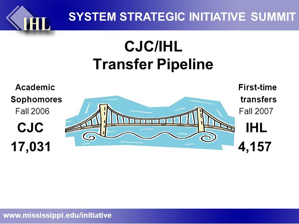 CJC/IHL Transfer Pipeline Academic First-time Sophomores transfers Fall 2006 Fall 2007 CJC IHL 17,031 4,157 www.mississippi.edu/initiative SYSTEM STRATEGIC INITIATIVE SUMMIT
