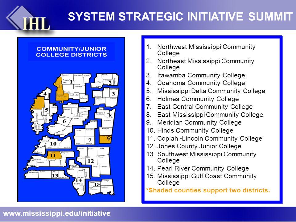 Mississippi Public Community and Junior Colleges Fall 2006 Enrollment Total Credit Enrollment 65,730 www.mississippi.edu/initiative SYSTEM STRATEGIC INITIATIVE SUMMIT