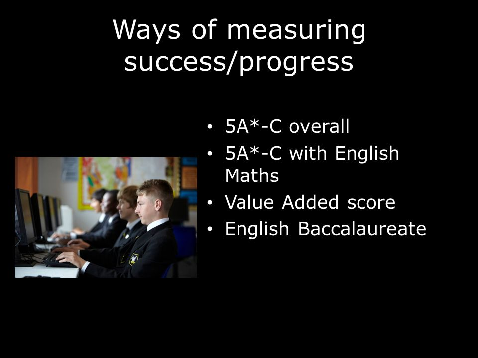 Ways of measuring success/progress 5A*-C overall 5A*-C with English Maths Value Added score English Baccalaureate