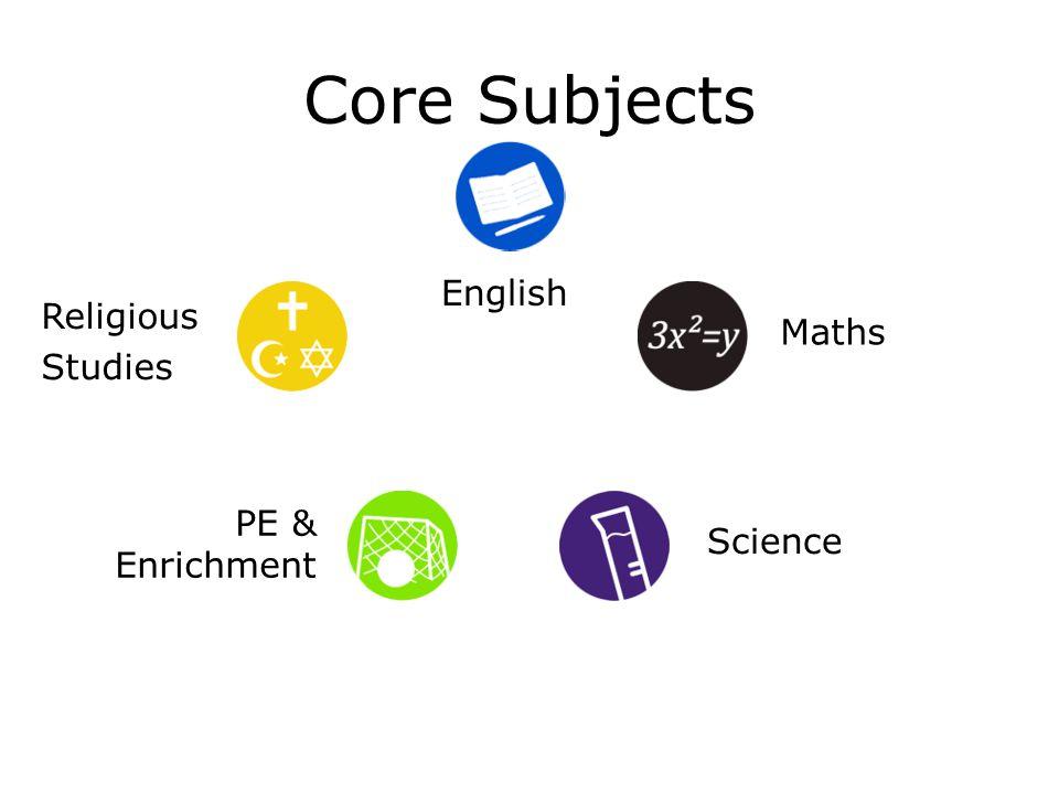 Core Subjects English Maths Science PE & Enrichment Religious Studies