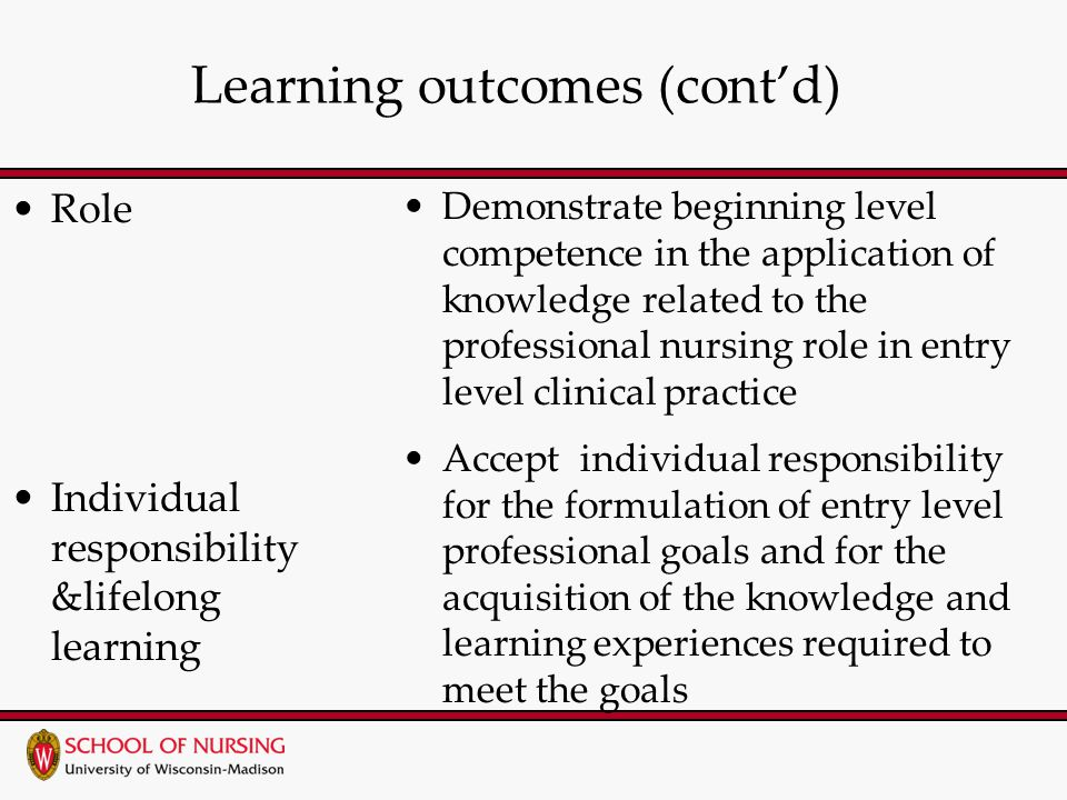 Learning outcomes (cont'd) Demonstrate beginning level competence in the application of knowledge related to the professional nursing role in entry level clinical practice Accept individual responsibility for the formulation of entry level professional goals and for the acquisition of the knowledge and learning experiences required to meet the goals Role Individual responsibility &lifelong learning