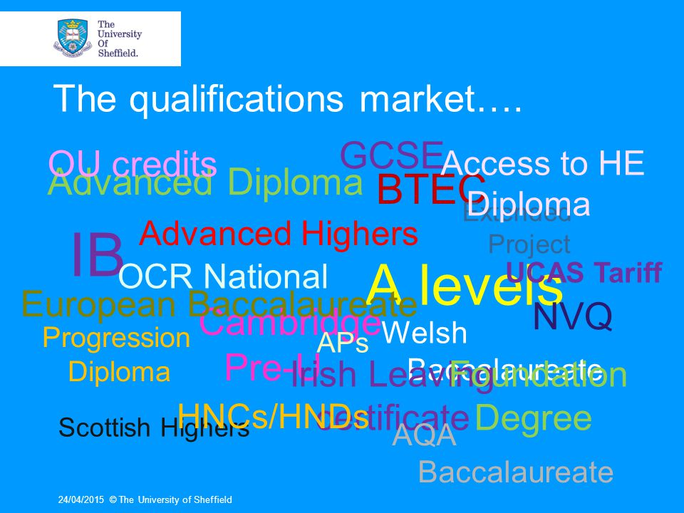 The qualifications market….