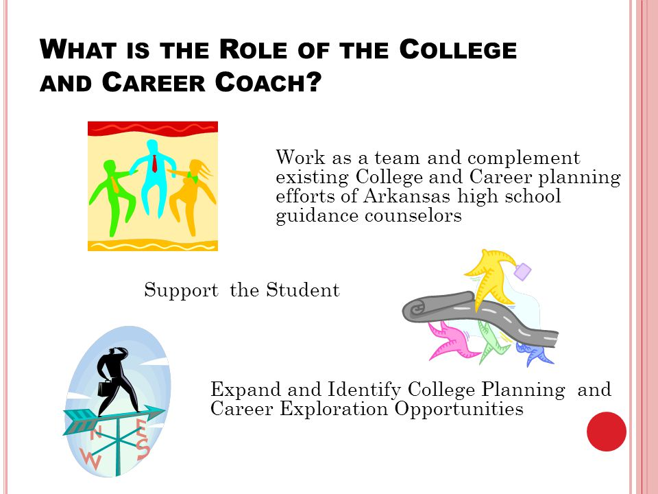 W HAT IS THE R OLE OF THE C OLLEGE AND C AREER C OACH ? Work as a team and complement existing College and Career planning efforts of Arkansas high sc