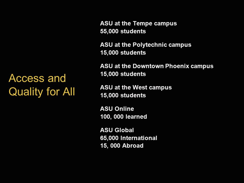 Access and Quality for All ASU at the Tempe campus 55,000 students ASU at the Polytechnic campus 15,000 students ASU at the Downtown Phoenix campus 15,000 students ASU at the West campus 15,000 students ASU Online 100, 000 learned ASU Global 65,000 International 15, 000 Abroad