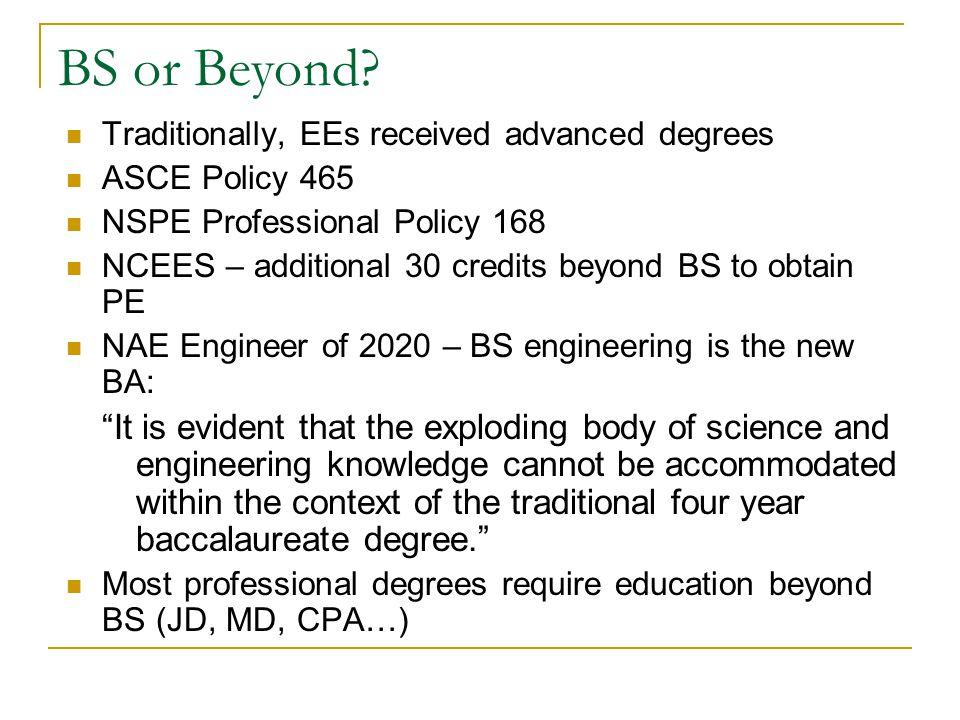 BS or Beyond.