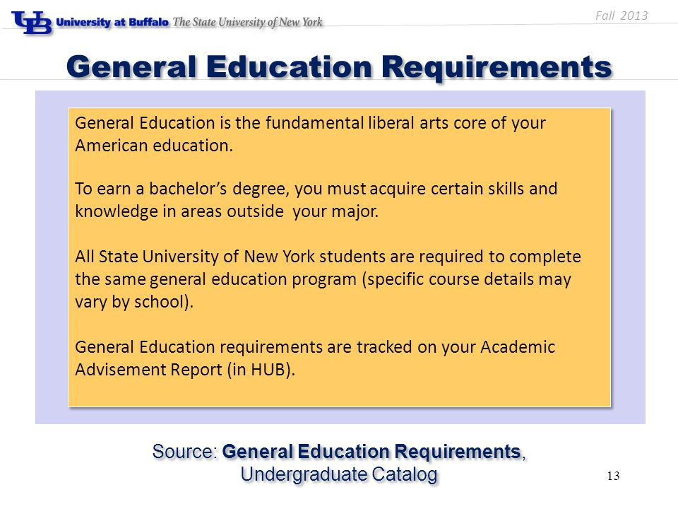 General Education Requirements Source: General Education Requirements, Undergraduate Catalog Source: General Education Requirements, Undergraduate Cat