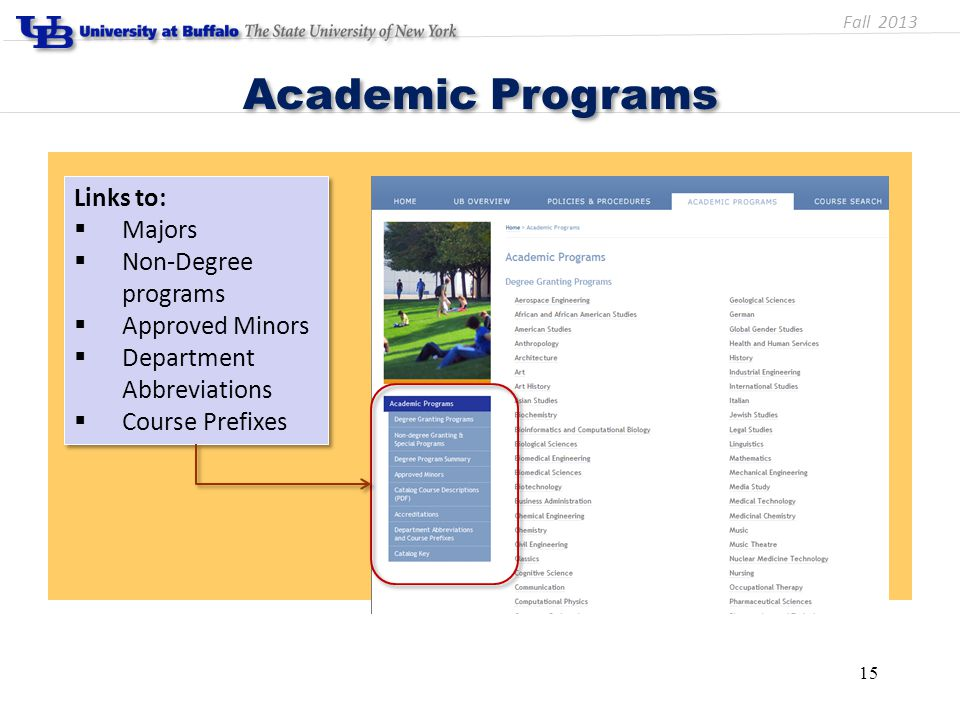 15 Academic Programs Links to:  Majors  Non-Degree programs  Approved Minors  Department Abbreviations  Course Prefixes Links to:  Majors  Non-