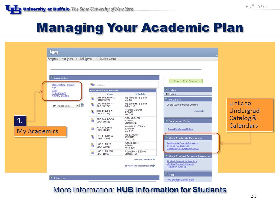 Managing Your Academic Plan More Information: HUB Information for Students 20 1. Links to Undergrad Catalog & Calendars My Academics Fall 2013