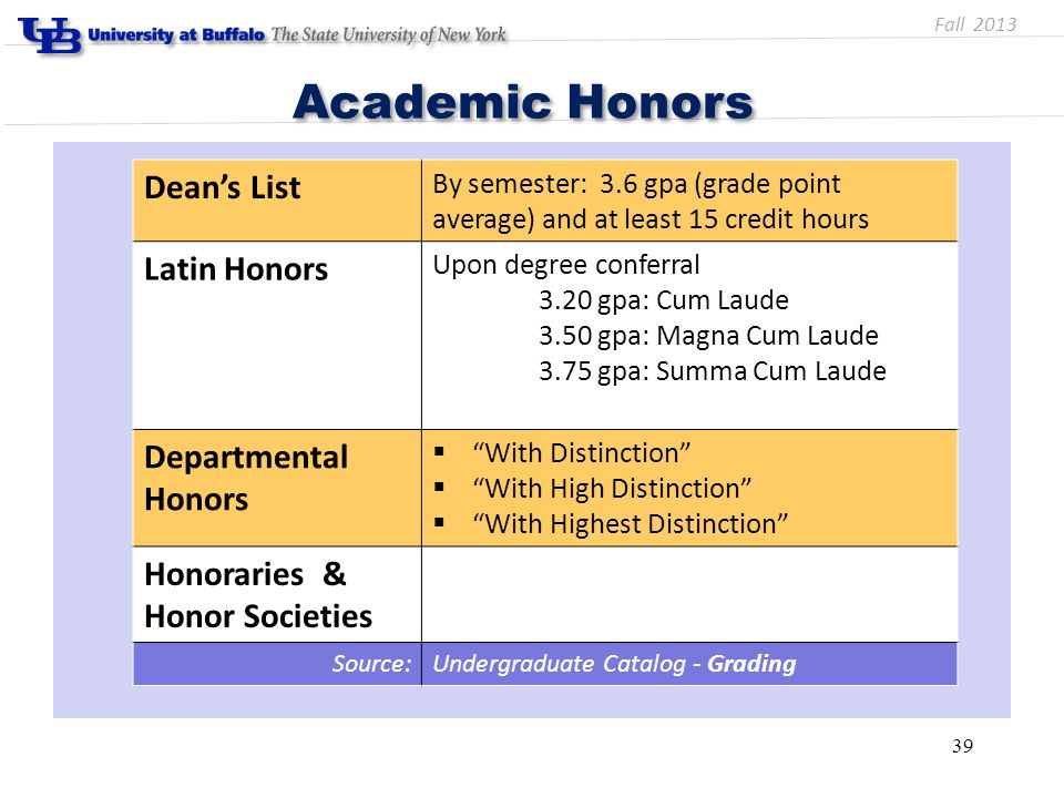 39 Dean's List By semester: 3.6 gpa (grade point average) and at least 15 credit hours Latin Honors Upon degree conferral 3.20 gpa: Cum Laude 3.50 gpa