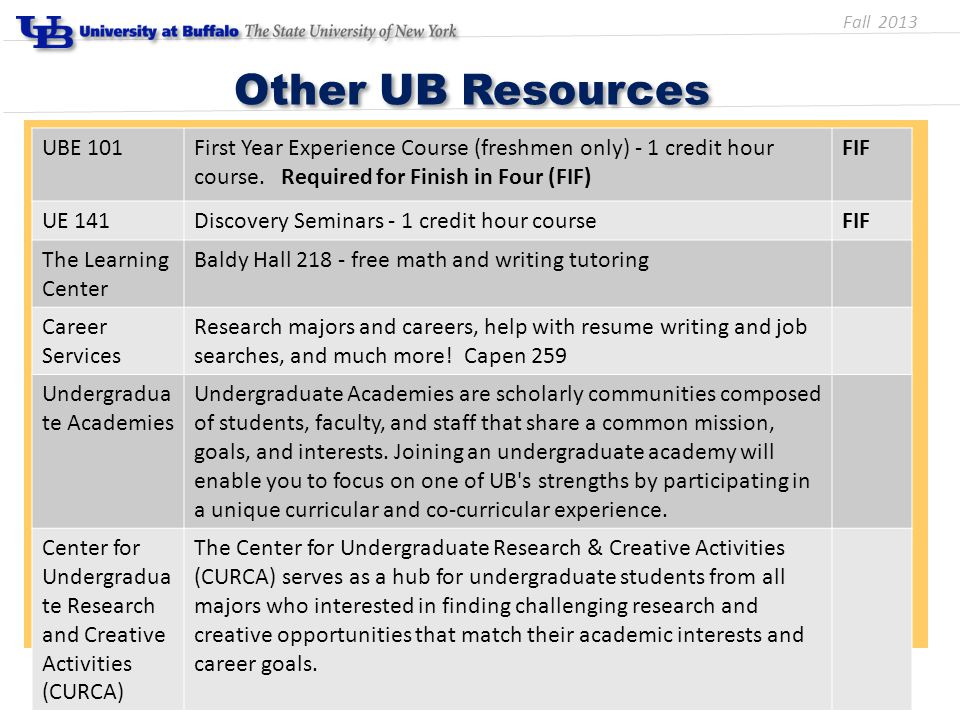 Other UB Resources 40 UBE 101First Year Experience Course (freshmen only) - 1 credit hour course.