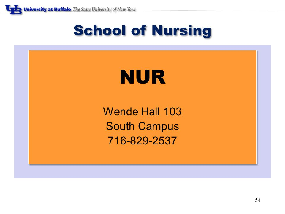 54 School of Nursing NUR Wende Hall 103 South Campus 716-829-2537 NUR Wende Hall 103 South Campus 716-829-2537