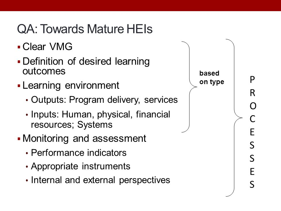 QA: Towards Mature HEIs  Clear VMG  Definition of desired learning outcomes  Learning environment Outputs: Program delivery, services Inputs: Human