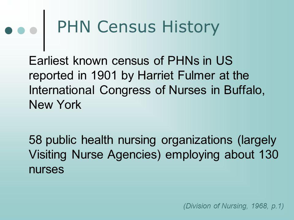 1937-1972 Census of Public Health Nurses State Directors of Public Health Nursing & Public Health Nursing Branch of the Division of Nursing, U.S.