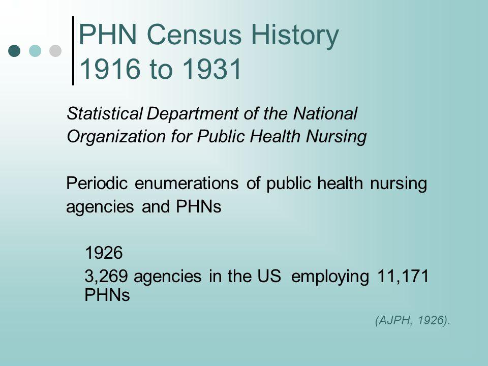 1937-1972 Census of Public Health Nurses Quality of public health nursing: 1.