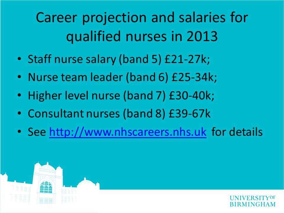 Career projection and salaries for qualified nurses in 2013 Staff nurse salary (band 5) £21-27k; Nurse team leader (band 6) £25-34k; Higher level nurse (band 7) £30-40k; Consultant nurses (band 8) £39-67k See http://www.nhscareers.nhs.uk for detailshttp://www.nhscareers.nhs.uk