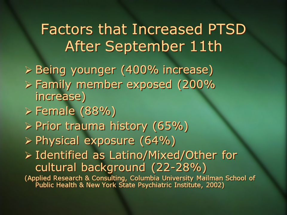 Factors that Increased PTSD After September 11th  Being younger (400% increase)  Family member exposed (200% increase)  Female (88%)  Prior trauma history (65%)  Physical exposure (64%)  Identified as Latino/Mixed/Other for cultural background (22-28%) (Applied Research & Consulting, Columbia University Mailman School of Public Health & New York State Psychiatric Institute, 2002)  Being younger (400% increase)  Family member exposed (200% increase)  Female (88%)  Prior trauma history (65%)  Physical exposure (64%)  Identified as Latino/Mixed/Other for cultural background (22-28%) (Applied Research & Consulting, Columbia University Mailman School of Public Health & New York State Psychiatric Institute, 2002)