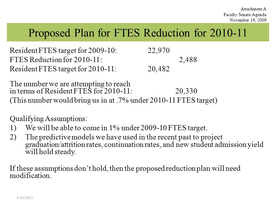 Proposed Plan for 2010-11 Resident Headcount and FTES Reduction Lower Division Upper Division PostbacMasters/DocTotal Academic Year Unclassified/2 nd BA Credential 09-1010-1109-1010-1109-1010-1109-1010-1109-1010-1109-1010-11 Headcount6,8366,30315,79614,4443501806535893,1582,85026,86924,366 Reduction 533 (-7.8%) 1,352 (-8.6%) 170 (-48%) 64 (9.7%) 308 (-9.8%) 2,503 (-9.3%) FTES6,0285,48412,93911,7002861466005382,1601,93822,55320,330 Reduction 545 (-9.0%) 1,240 (-9.6%) 140 (-49%) 62 (-10.3%) 222 (-10.3%) 2,223 (-9.9%) Undergrad FTES reduction -9.4% Average Student Credit Unit load reduced to 12.0 from 12.175 in 2009-10 Postbac/Masters/Doc FTES reduction - 13.9% 4/24/2015