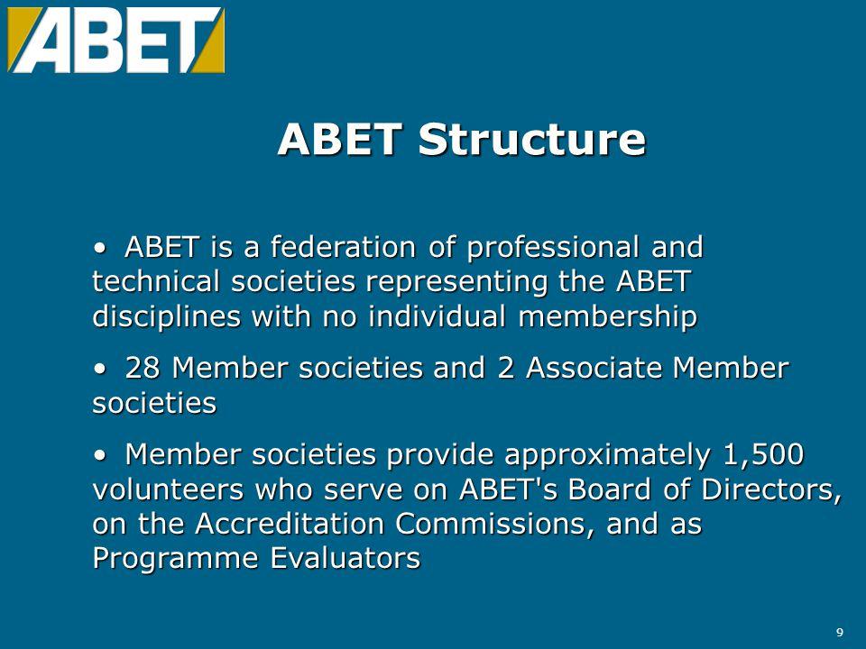 20 Current Statistics  >2,700 programs accredited  >560 institutions  >1,500 volunteers