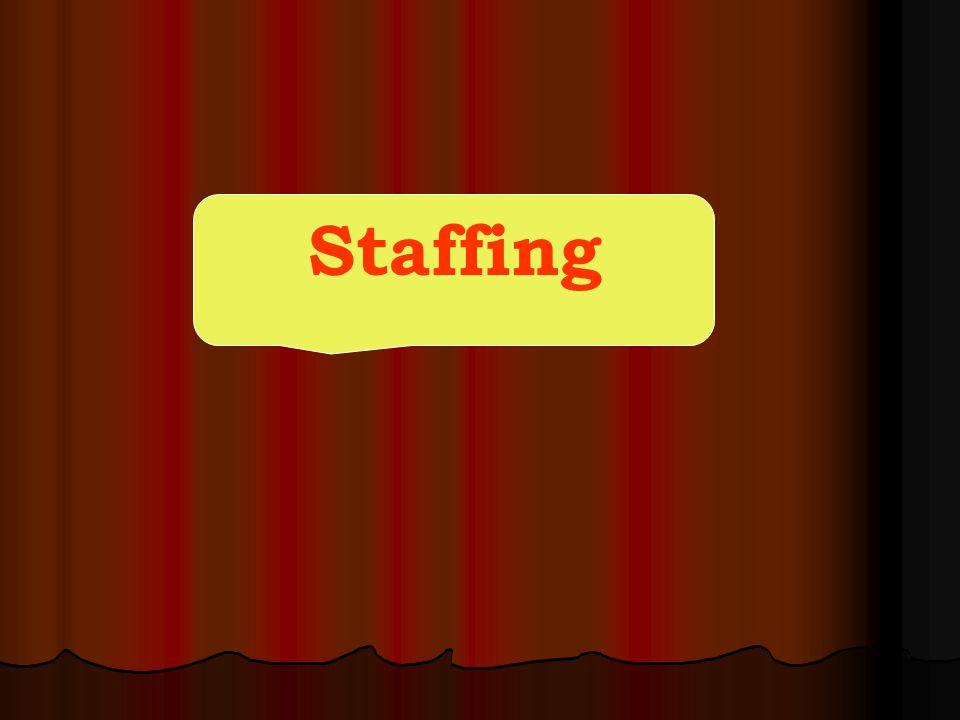 Factors affecting staffing pattern determination * Nursing organization factors: 1-Patient care objectives.