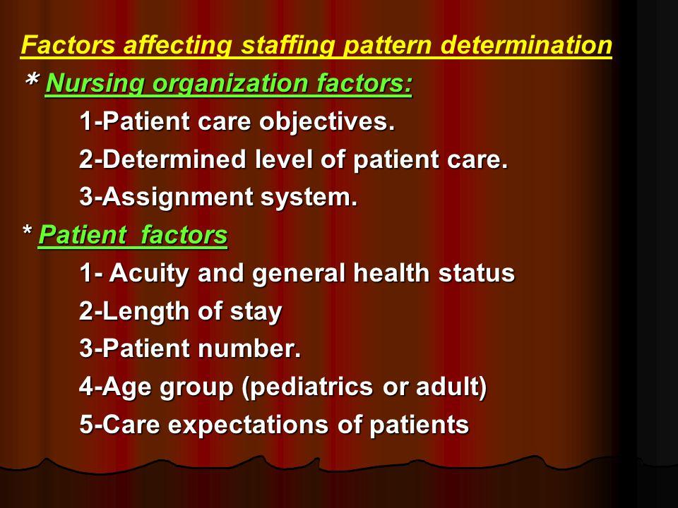 Factors affecting staffing pattern determination * Nursing organization factors: 1-Patient care objectives. 1-Patient care objectives. 2-Determined le