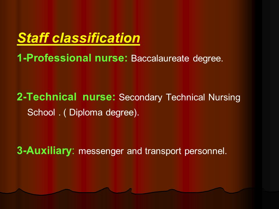 Staff classification 1-Professional nurse: Baccalaureate degree.