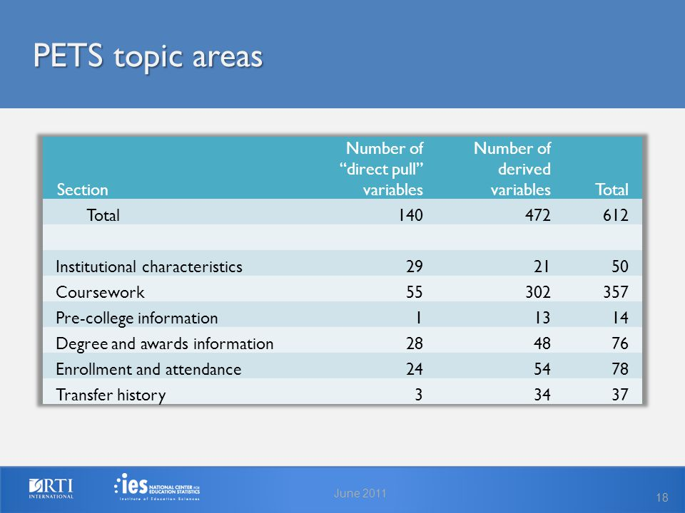 PETS topic areas June 2011 18