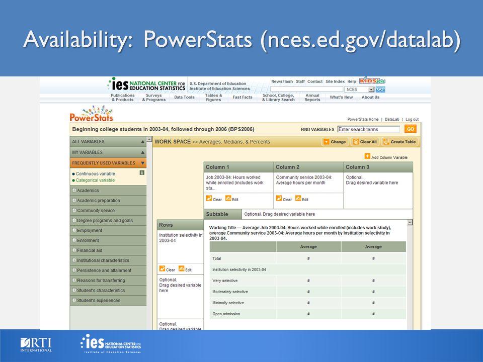 Availability: PowerStats (nces.ed.gov/datalab)