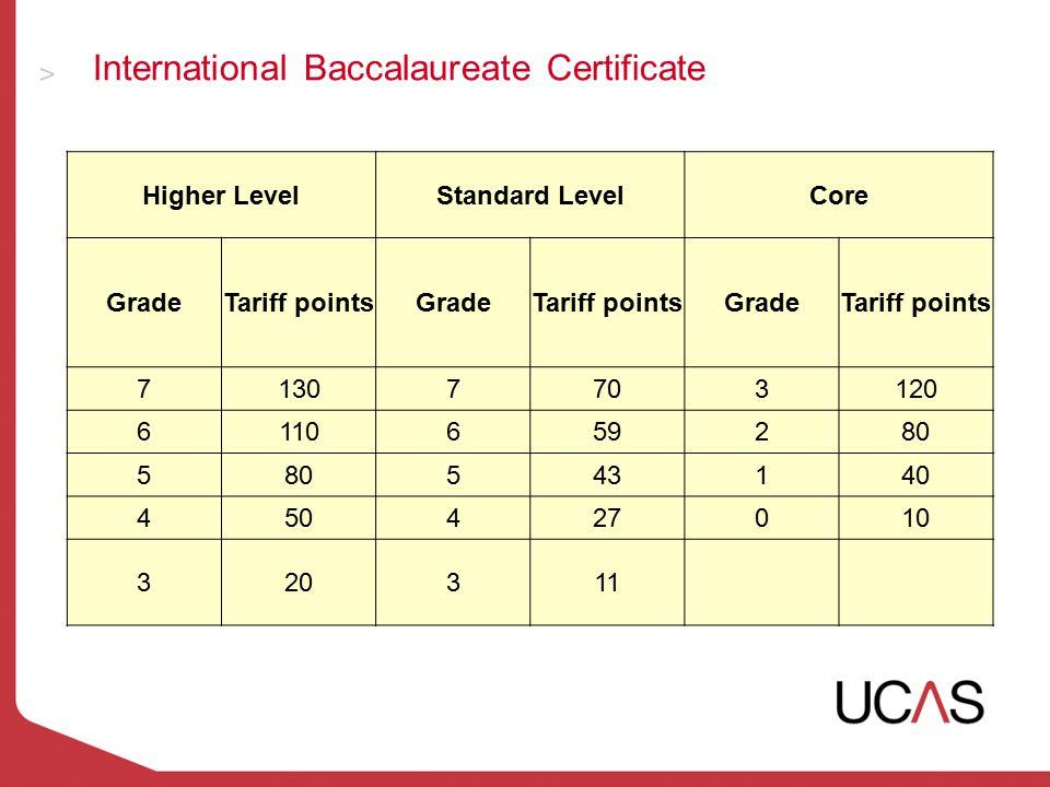 International Baccalaureate Certificate Higher LevelStandard LevelCore GradeTariff pointsGradeTariff pointsGradeTariff points 71307703120 6110659280 5 543140 450427010 320311