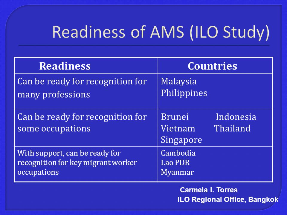Readiness of AMS (ILO Study) Readiness Countries Can be ready for recognition for many professions Malaysia Philippines Can be ready for recognition for some occupations Brunei Indonesia Vietnam Thailand Singapore With support, can be ready for recognition for key migrant worker occupations Cambodia Lao PDR Myanmar Carmela I.